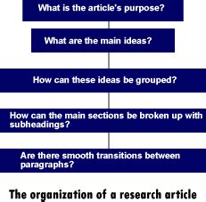 Thesis Sample Introduction: Sample Significance of the Study