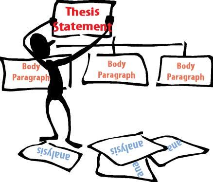 Thesis purpose of the study example